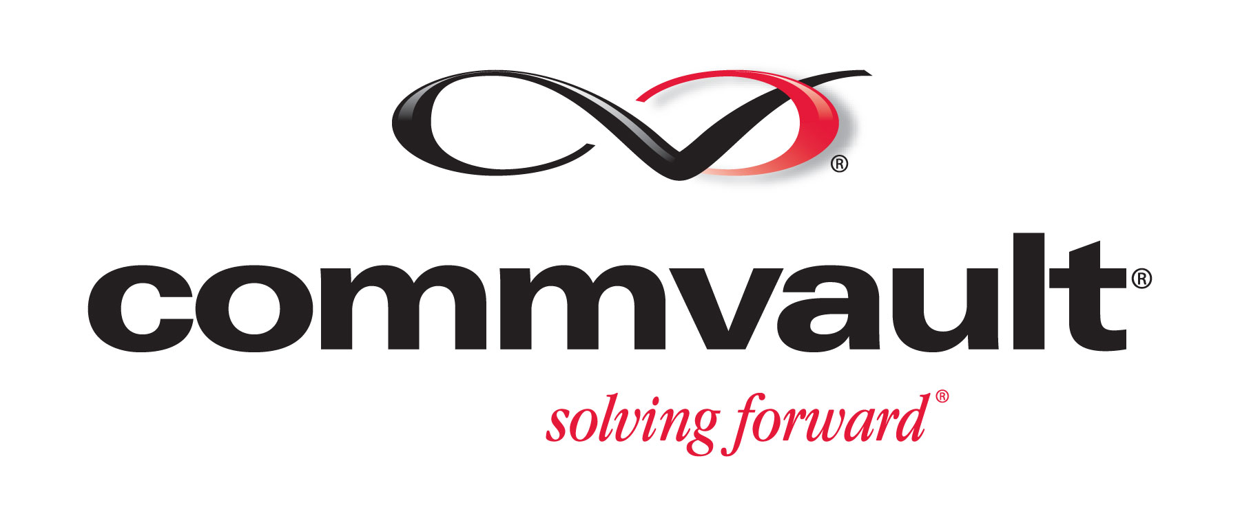 CommVault w Polsce