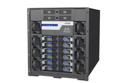 InfiniBand: najszybsza infrastruktura data center