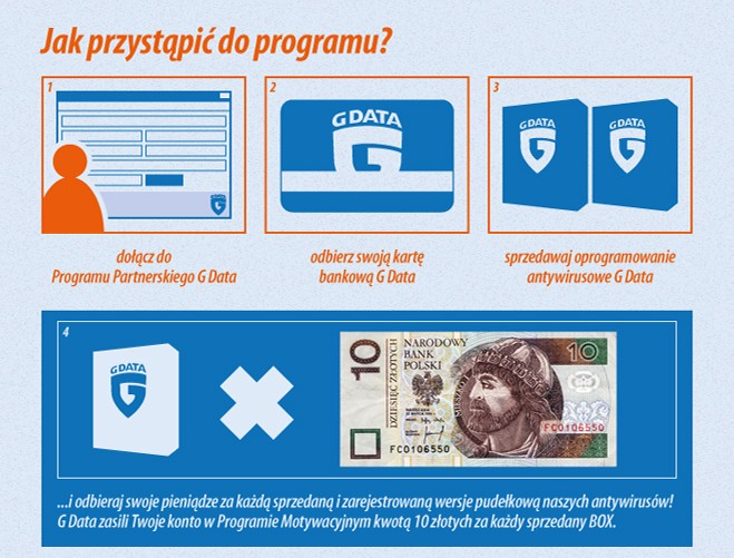 DYCHA za BOXa – program G Daty