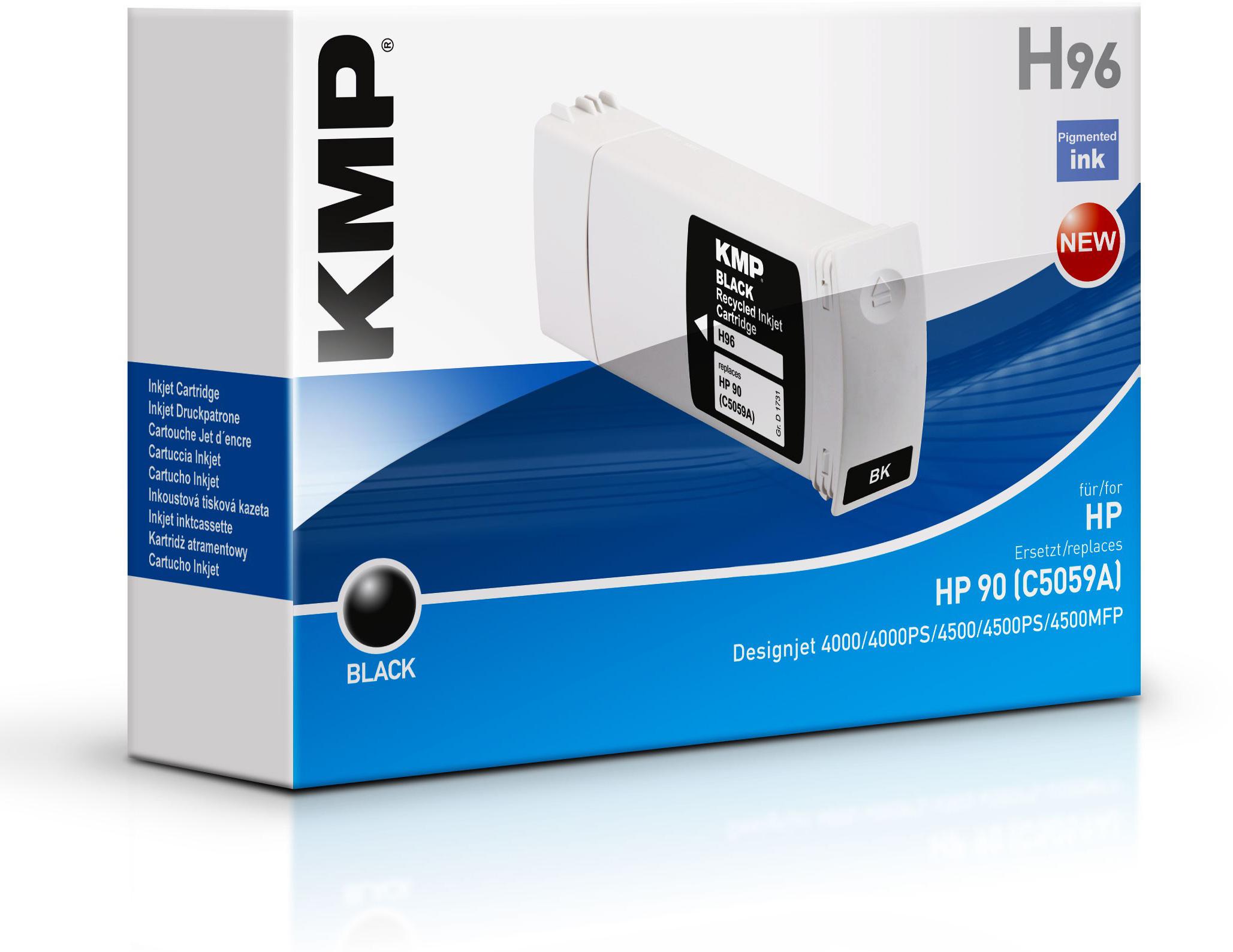 KMP PrintTechnik do HP i Kyocera