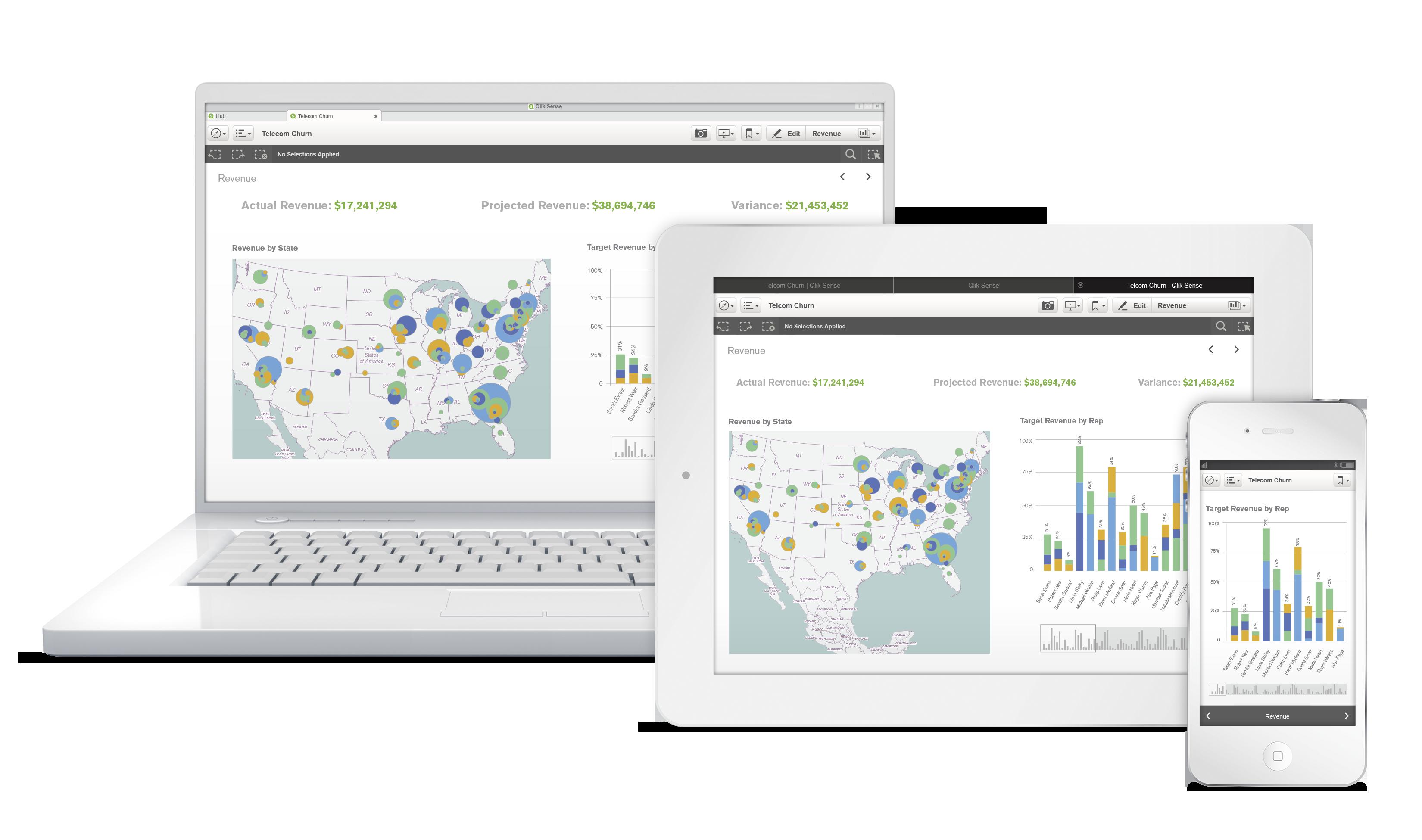 Qlik: korzyści z integracji własnego oprogramowania z modułem analizy biznesowej
