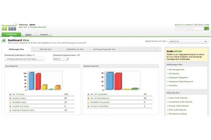 360 stopni zarządzania Active Directory z ManageEngine