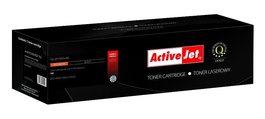 ActiveJet: tonery do HP, OKI i Kyocery