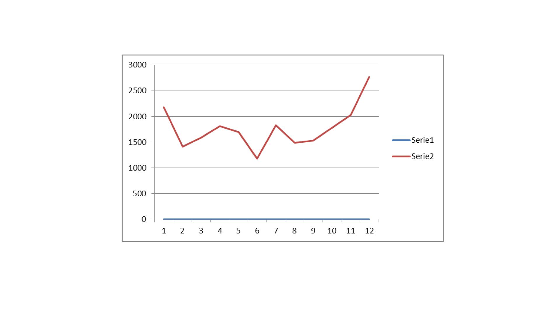 Przetargi IT 2014 – raport o wielkich pieniądzach