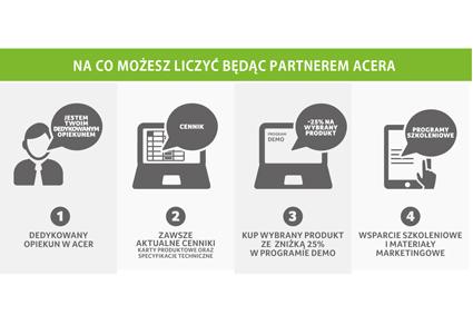 Acer Synergy: więcej korzyści dla partnerów
