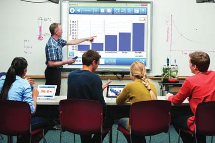 Dobry biznes w placówkach edukacyjnych