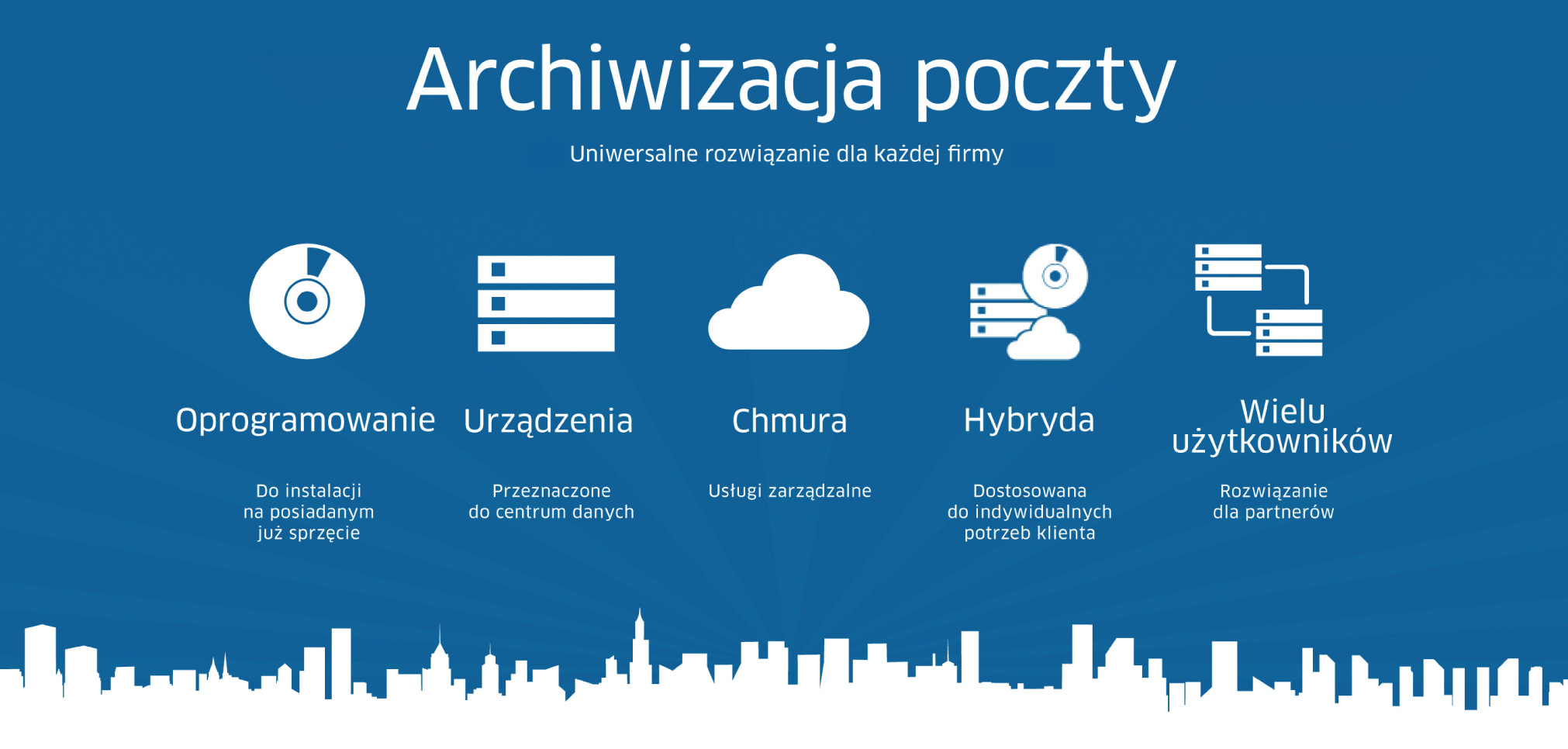 Skazani na archiwizację – bezpieczne i efektywne zarządzanie pocztą
