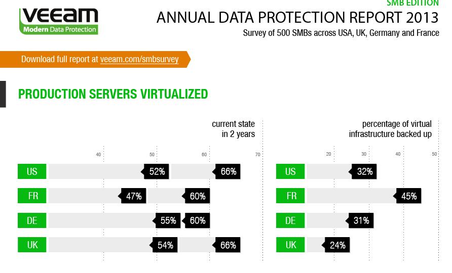Bezpieczeństwo danych w małych i średnich firmach