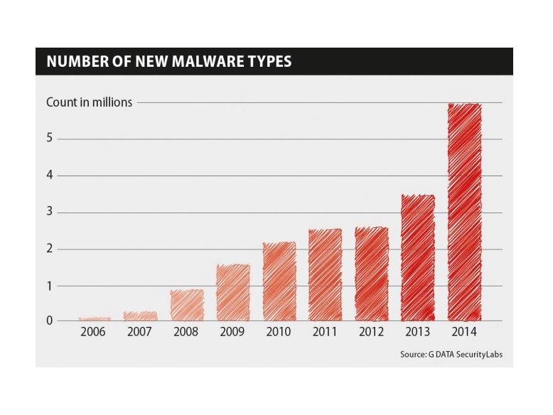 G Data: banki w niebezpieczeństwie