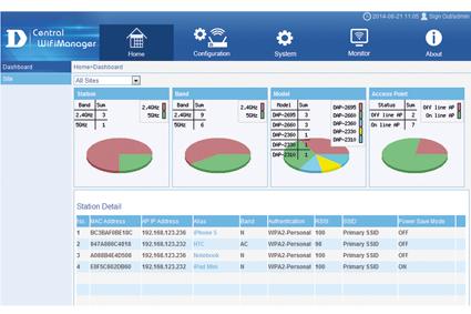 D-Link CentralWiFi Manager – zarządzanie siecią bez kompromisów
