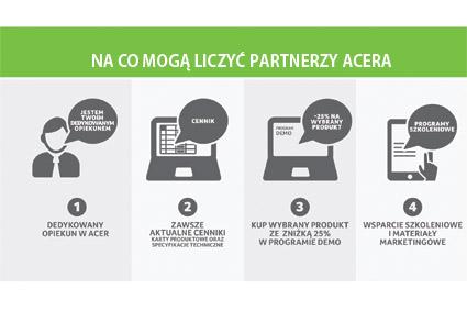 Acer Synergy na miarę potrzeb partnerów