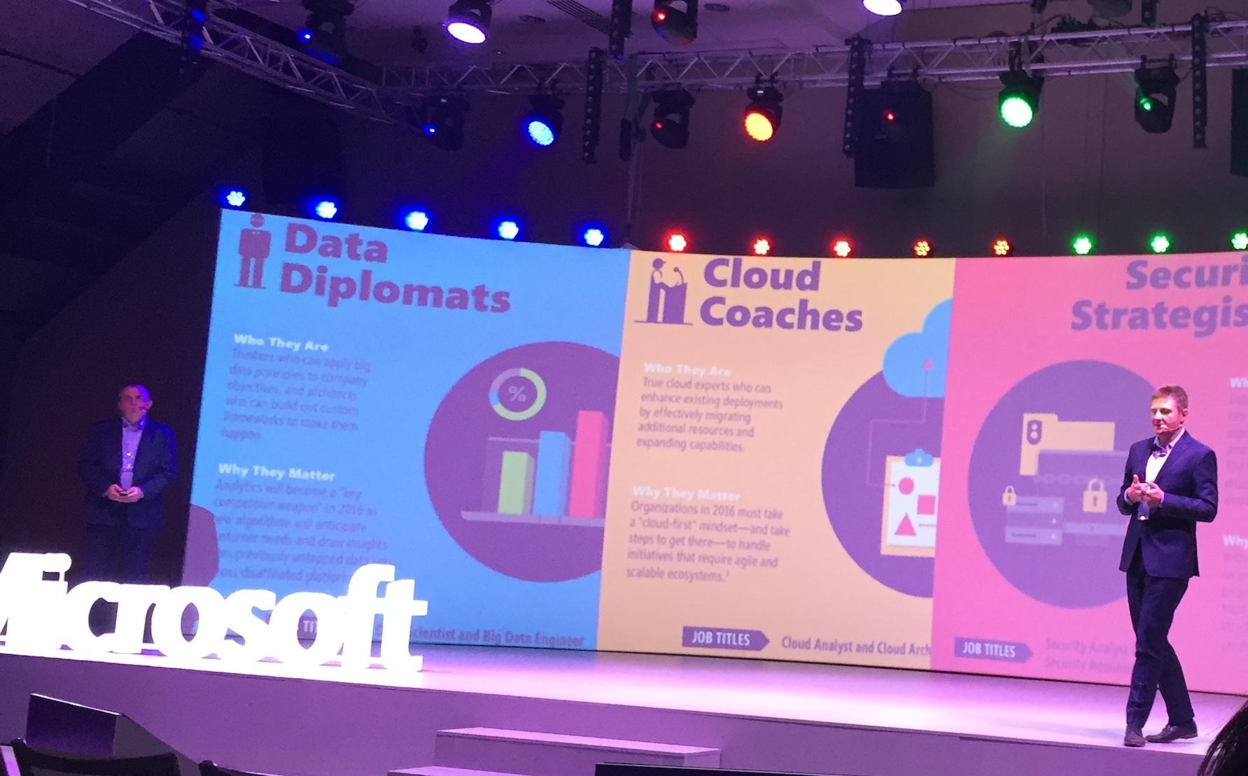 Microsoft – pieniądze płyną z chmury