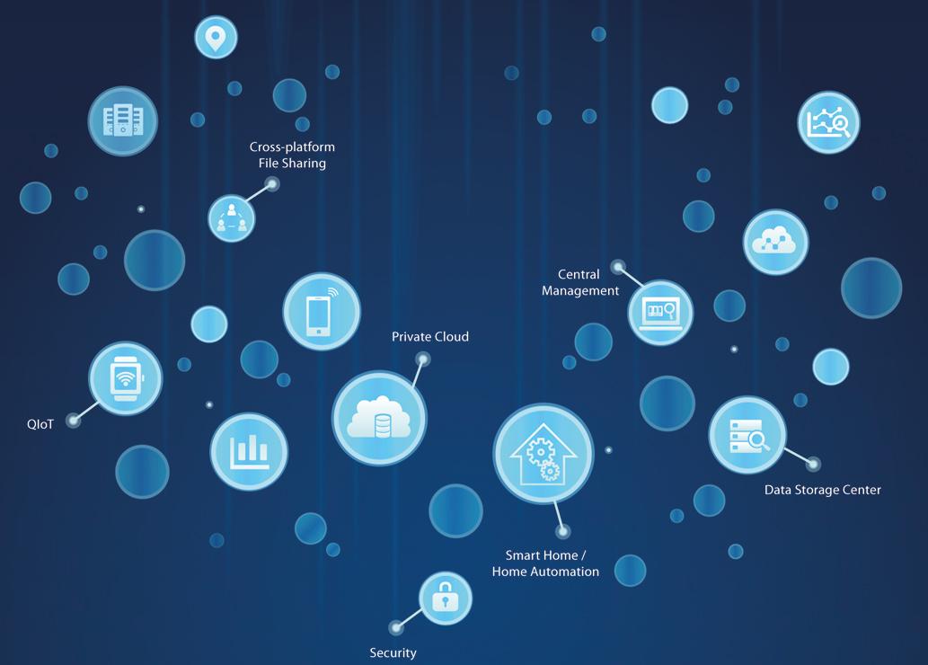 Przechowywanie danych w środowisku IoT