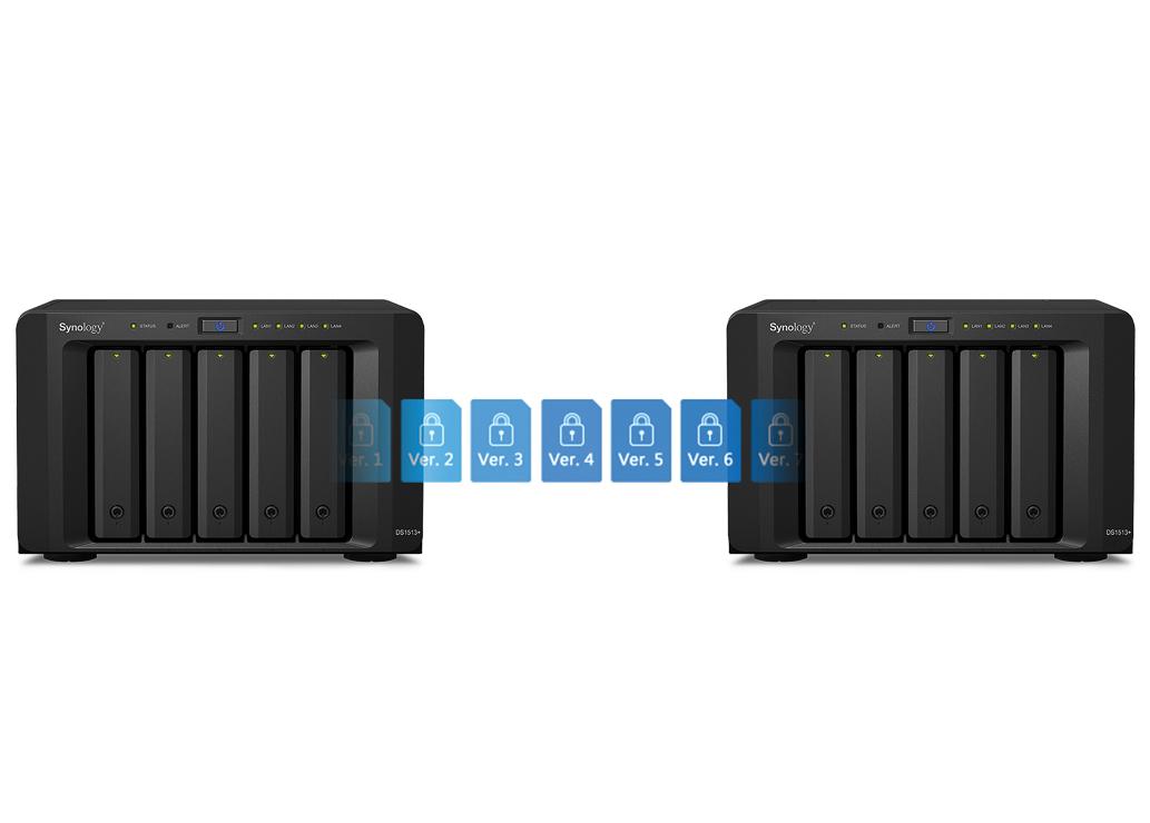 Bezpieczne serwery plików Synology dla placówek medycznych