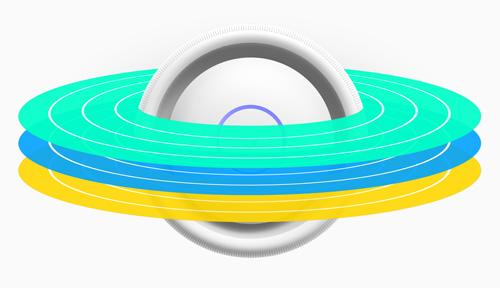 Więcej sieciówki w Nelro Data