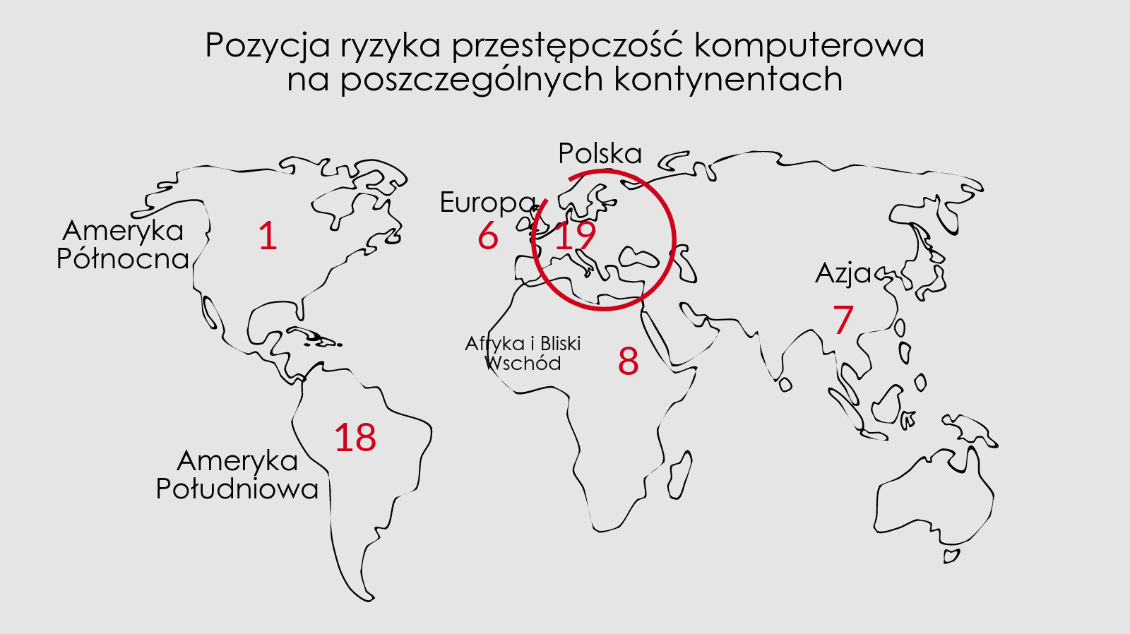 Polskie firmy nie boją się cyberprzestępców?