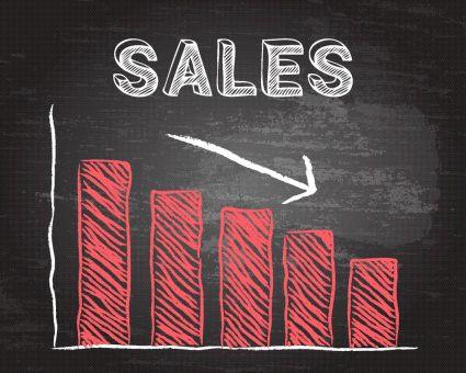 WD: 20 proc. spadku sprzedaży