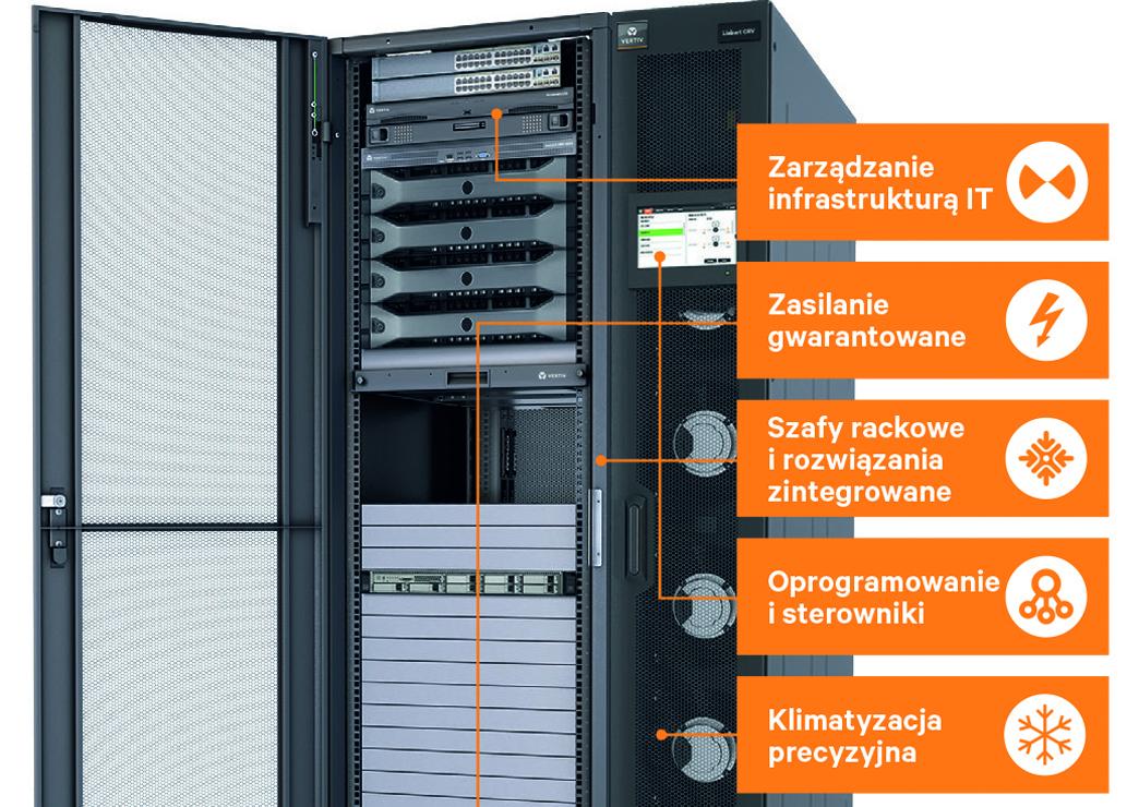 Kompleksowe rozwiązania dla firmowego centrum danych