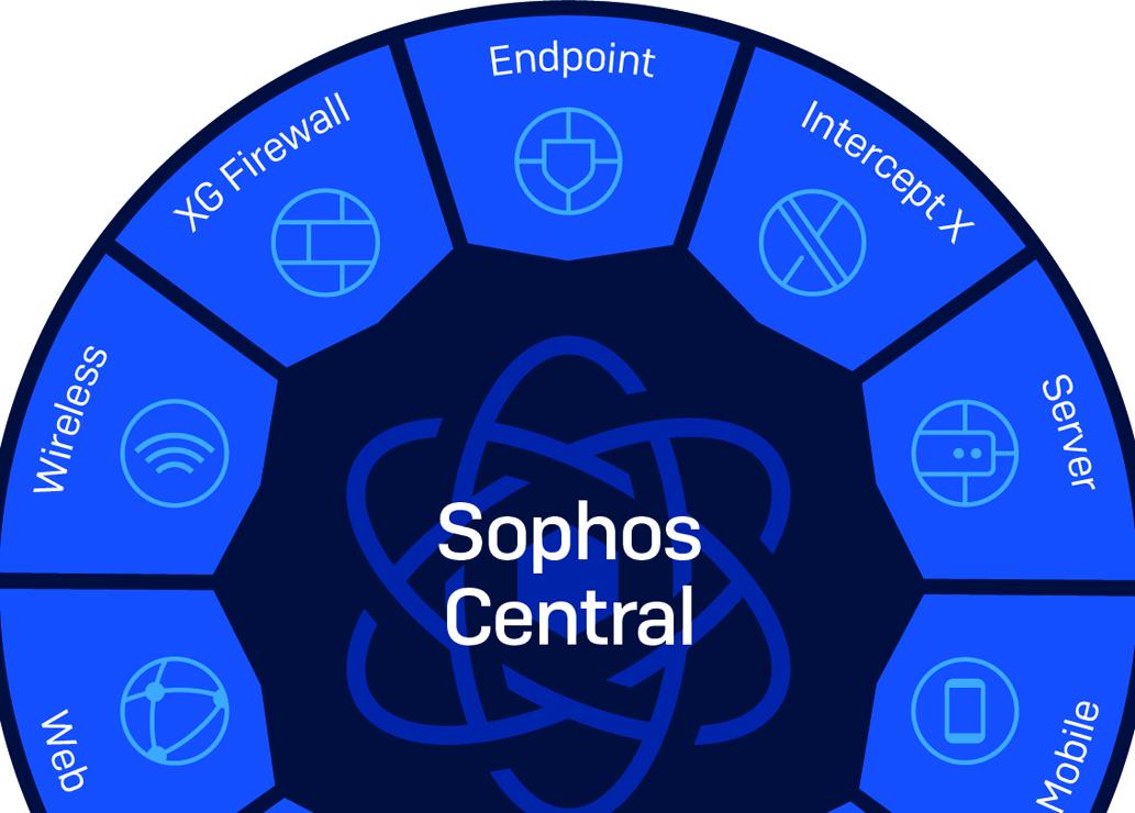 Sophos dla usługodawców