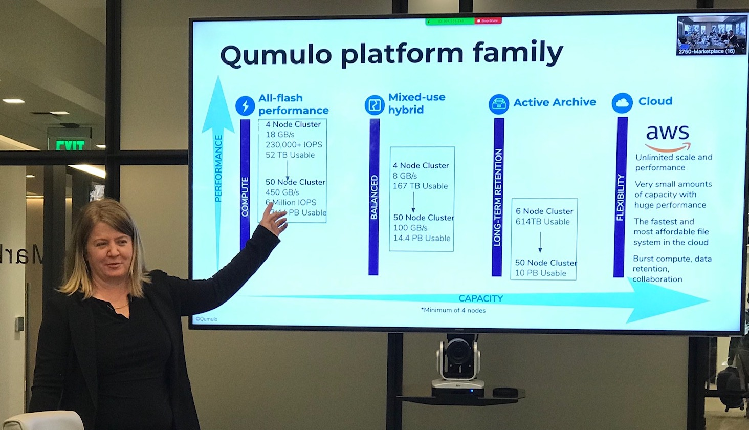 Qumulo chce zastąpić Dell EMC i NetApp