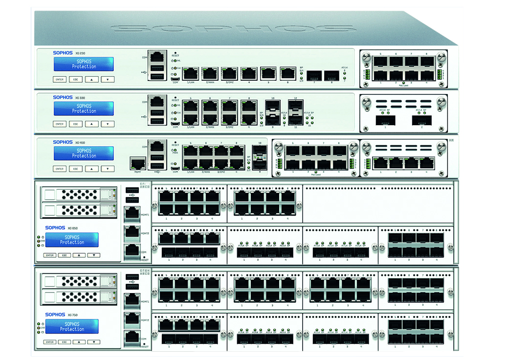 Sophos XG Firewall: ochrona sieci nowej generacji